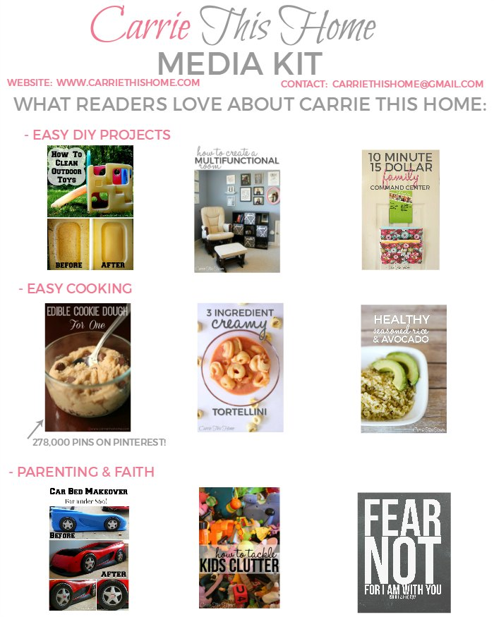 Media kit for CarrieThisHome.com